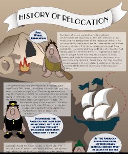 history_of_relo_thumbnail-1