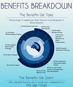 benefits_Thumbnails