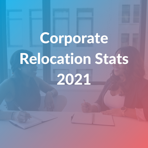 Corporate Relocation Stats 2021-1