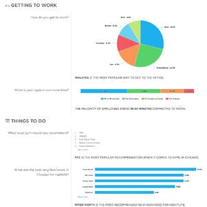 co-worker insight questions