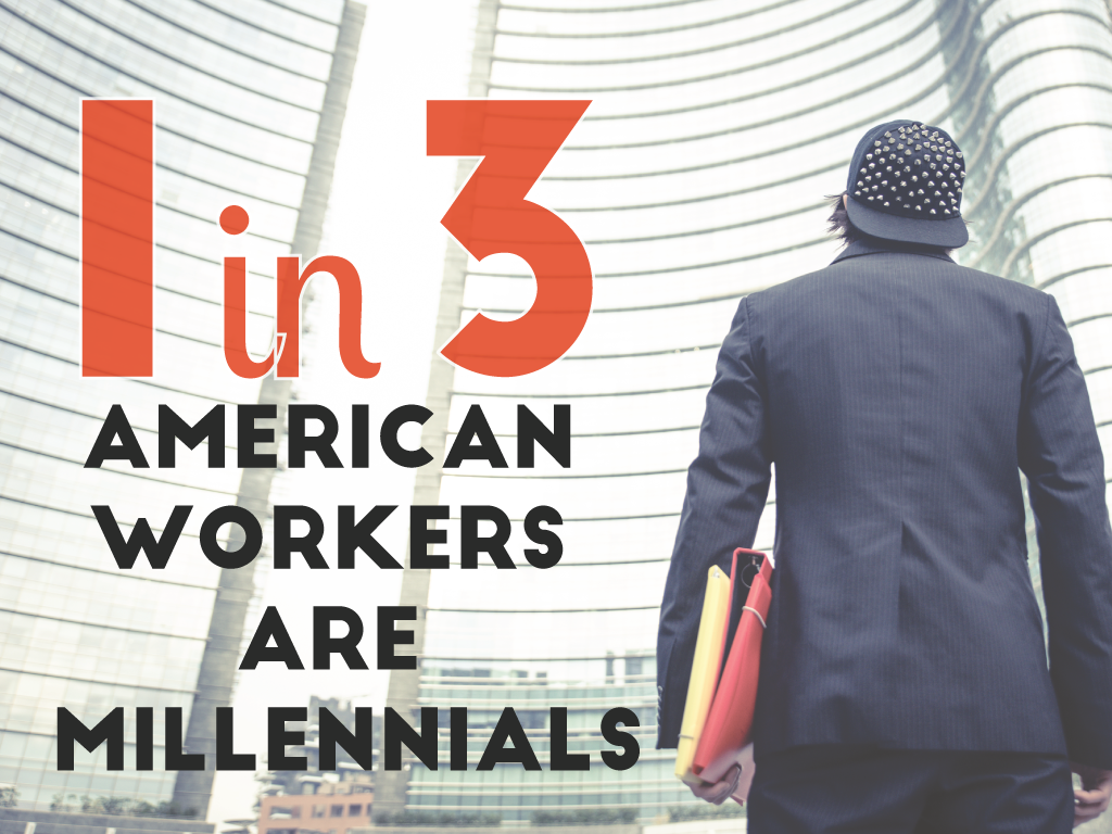 millennials in the workforce
