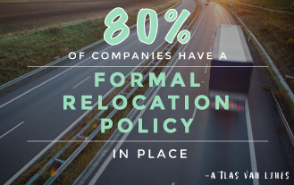 percent of companies with a relocation policy