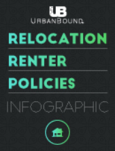 relocation rental policies